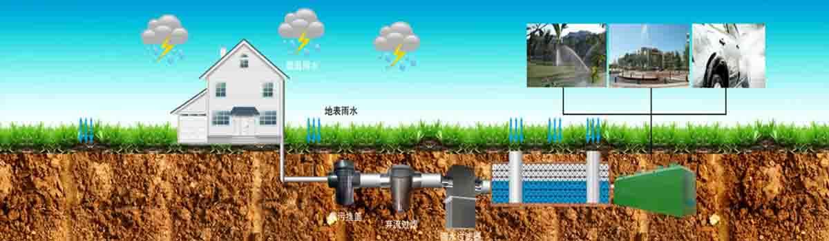 雨水收集系统  /  雨水收集系统设备